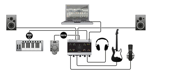 KOMPLETE AUDIO 6 web setups