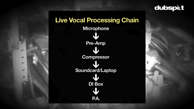 ableton live video tutorial vocal processing effects live performance tips dubspot. Black Bedroom Furniture Sets. Home Design Ideas