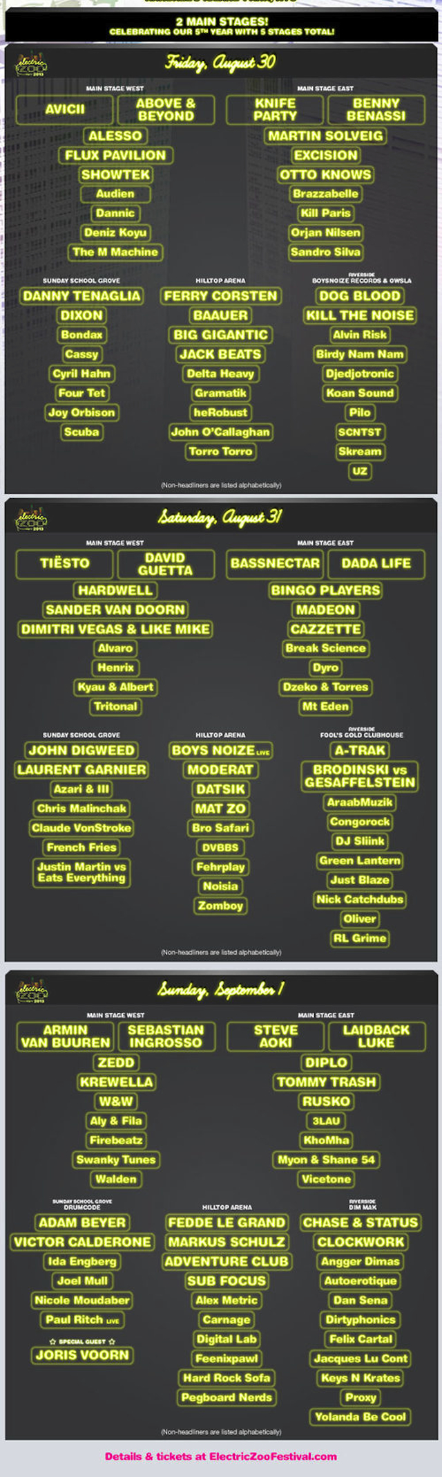 electric_zoo_2013_lineup2