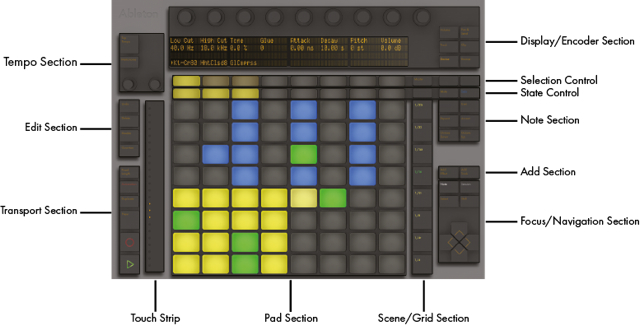 Ableton Push Overview