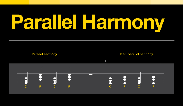 Music Theory Tutorial Parallel Harmony In Electronic Music Dubspot