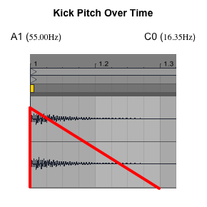 Kick-Pitch-Frequency-Shifter